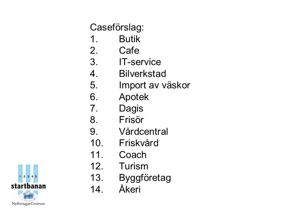 Caseförslag: 1. Butik 2. Cafe 3.IT-service 4.Bilverkstad 5.Import av väskor 6.