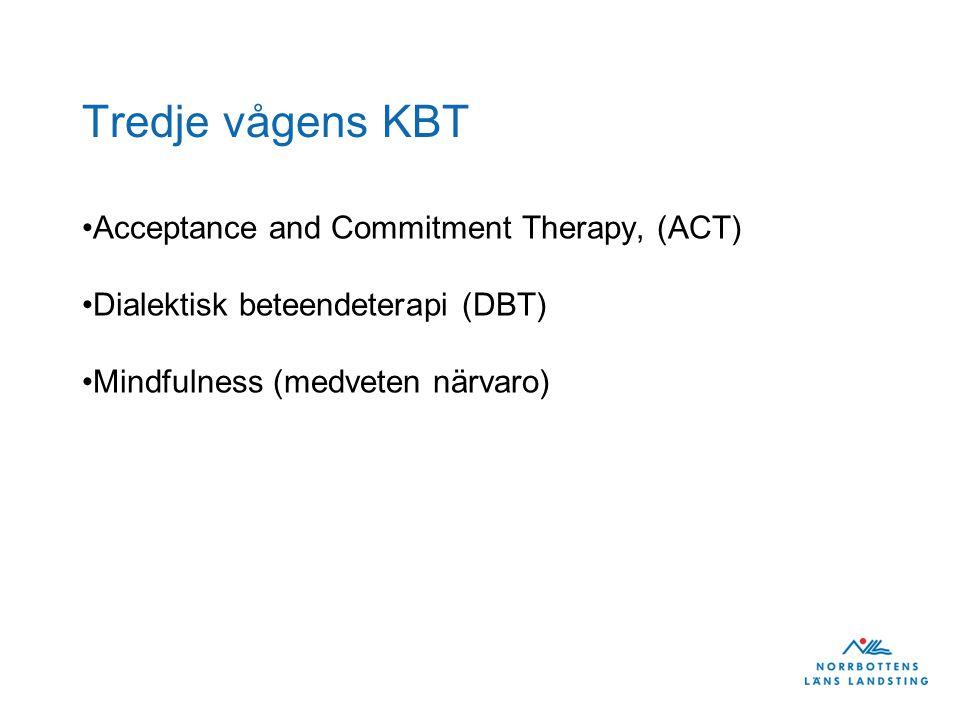 Tredje vågens KBT Acceptance and Commitment Therapy, (ACT) Dialektisk beteendeterapi (DBT) Mindfulness (medveten närvaro)