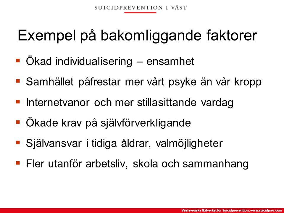Västsvenska Nätverket för Suicidprevention, www.suicidprev.com Exempel på bakomliggande faktorer  Ökad individualisering – ensamhet  Samhället påfre