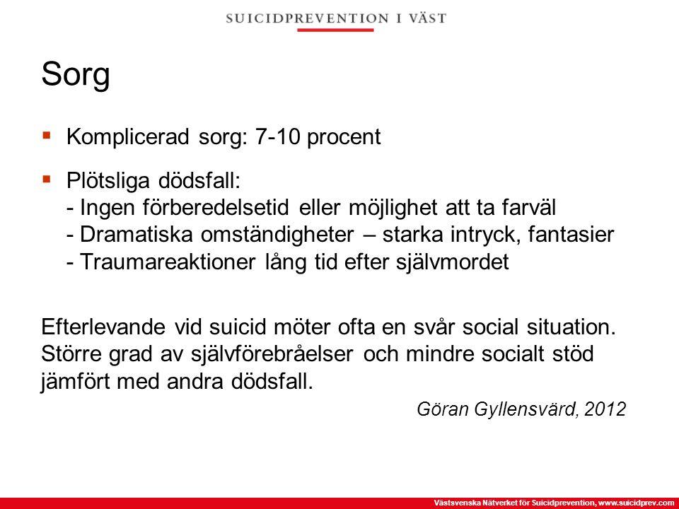Västsvenska Nätverket för Suicidprevention, www.suicidprev.com Sorg  Komplicerad sorg: 7-10 procent  Plötsliga dödsfall: - Ingen förberedelsetid ell