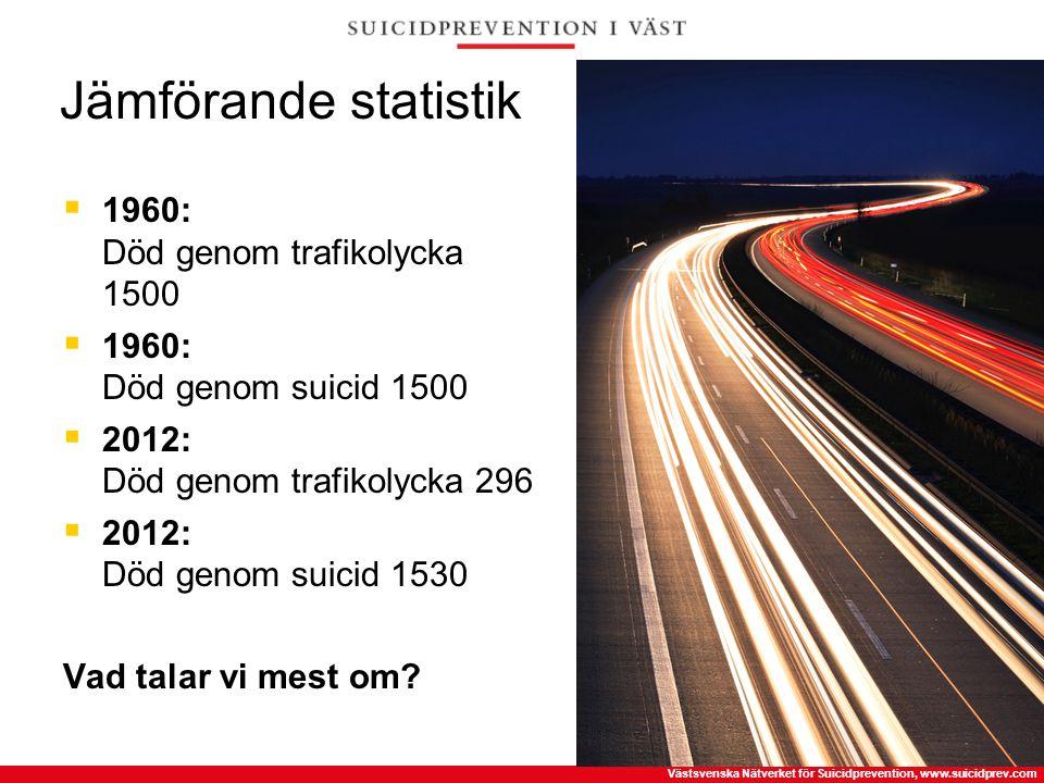 Västsvenska Nätverket för Suicidprevention, www.suicidprev.com Jämförande statistik  1960: Död genom trafikolycka 1500  1960: Död genom suicid 1500