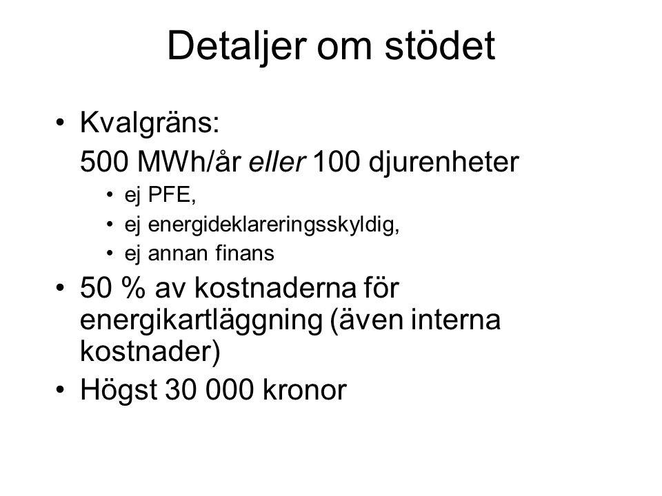 Detaljer om stödet Kvalgräns: 500 MWh/år eller 100 djurenheter ej PFE, ej energideklareringsskyldig, ej annan finans 50 % av kostnaderna för energikartläggning (även interna kostnader) Högst 30 000 kronor