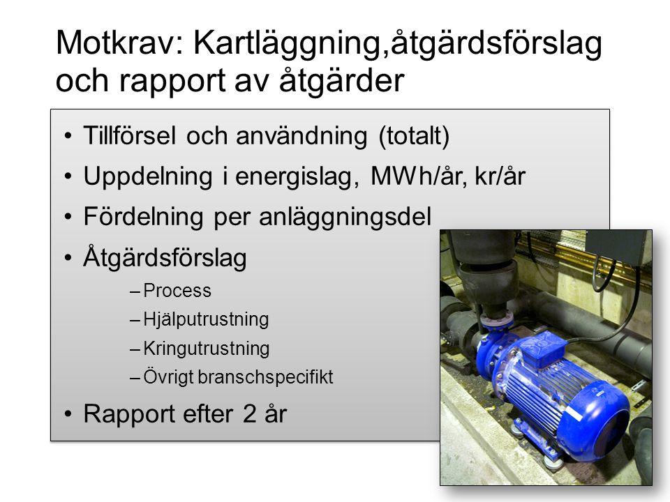 Motkrav: Kartläggning,åtgärdsförslag och rapport av åtgärder Tillförsel och användning (totalt) Uppdelning i energislag, MWh/år, kr/år Fördelning per