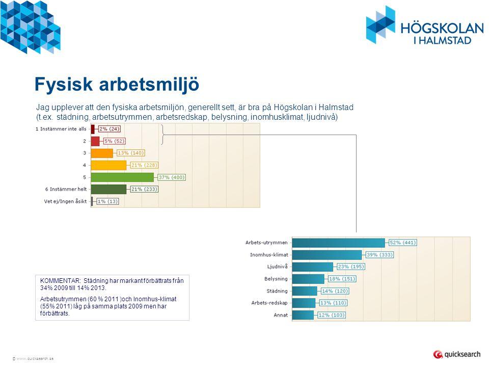 © www.quicksearch.se Indexområde 3: Servicefunktioner och information 2013