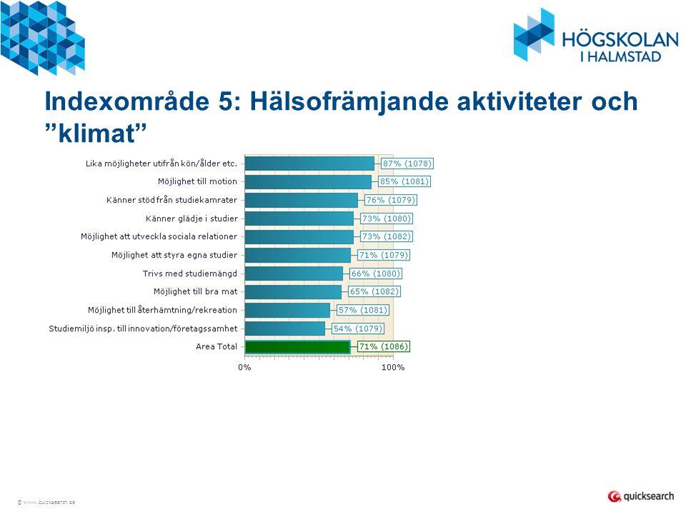 © www.quicksearch.se Indexområde 5: Hälsofrämjande aktiviteter och klimat