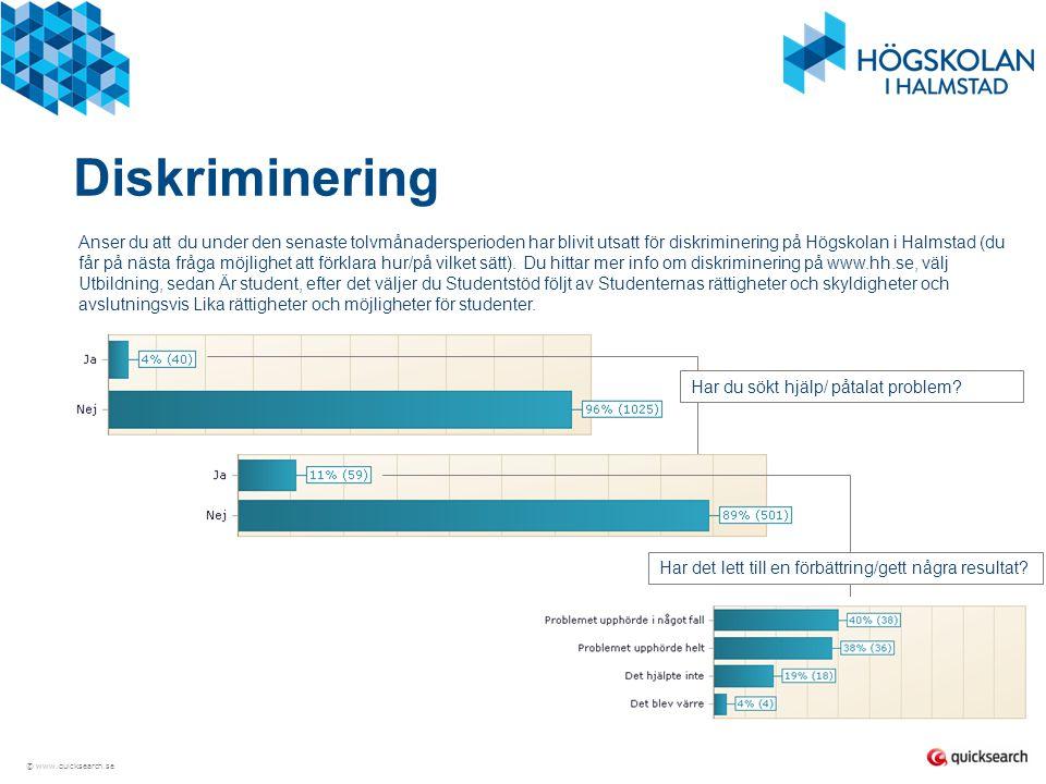 © www.quicksearch.se Hinder 2009 var fördelningen: Inget av dessa faktorer har varit ett stort hinder – 36% Ekonomi – 33% Psykisk ohälsa – 27% Familjeförhållanden – 13%