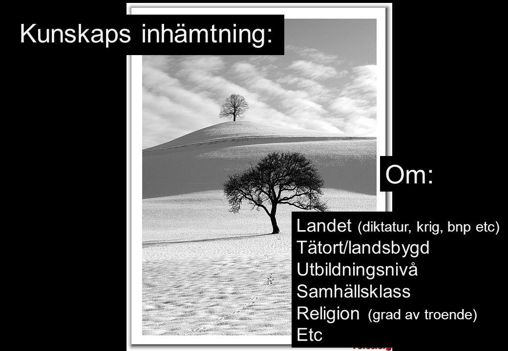Kunskaps inhämtning: Om: Landet (diktatur, krig, bnp etc) Tätort/landsbygd Utbildningsnivå Samhällsklass Religion (grad av troende) Etc