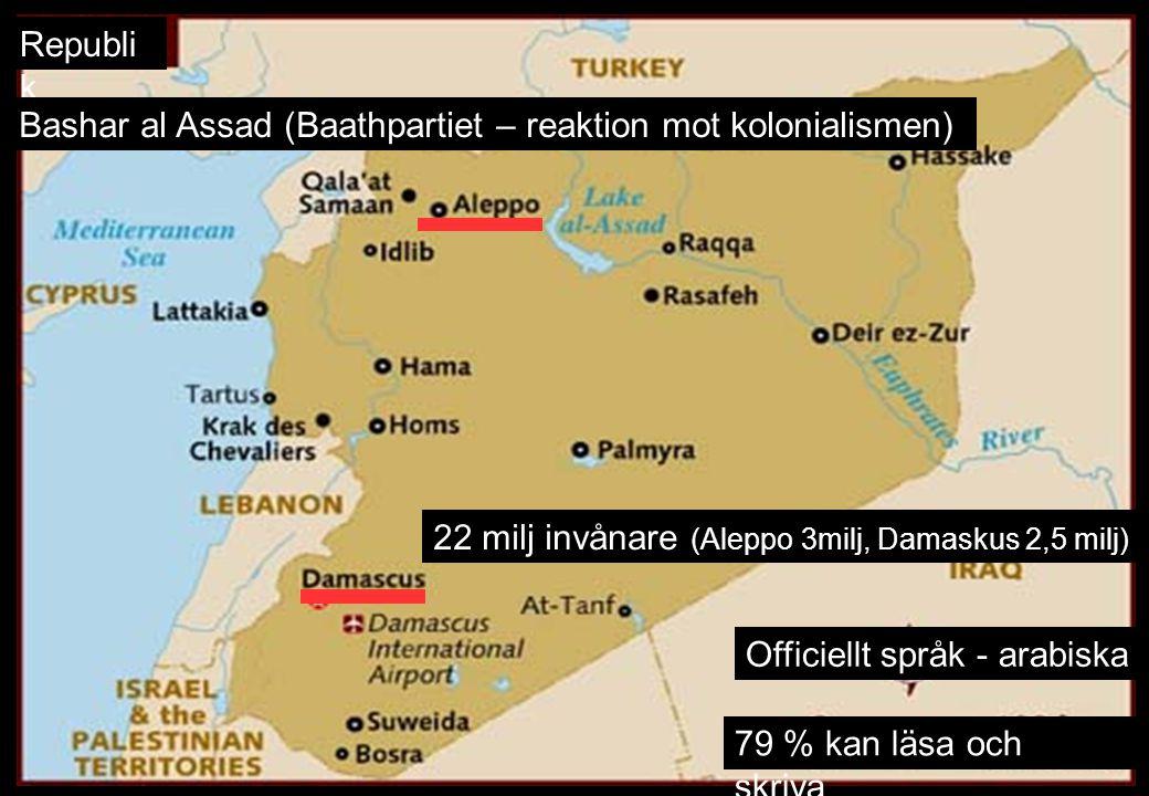 Republi k Bashar al Assad (Baathpartiet – reaktion mot kolonialismen) 22 milj invånare (Aleppo 3milj, Damaskus 2,5 milj) 79 % kan läsa och skriva Offi