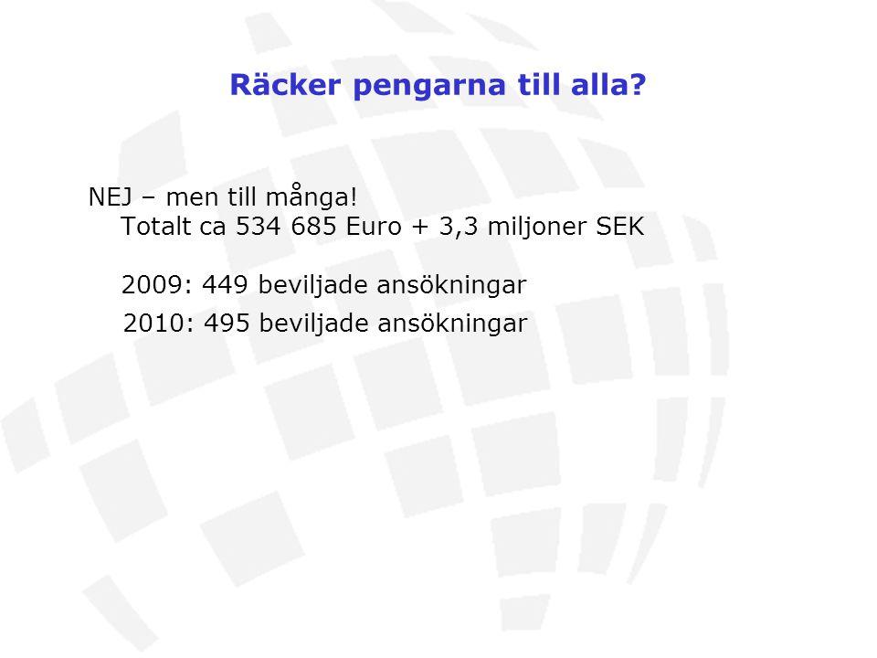 Räcker pengarna till alla? NEJ – men till många! Totalt ca 534 685 Euro + 3,3 miljoner SEK 2009: 449 beviljade ansökningar 2010: 495 beviljade ansökni