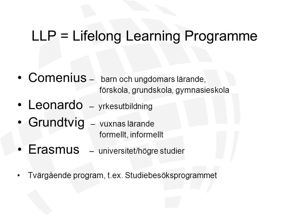 LLP = Lifelong Learning Programme Comenius – barn och ungdomars lärande, förskola, grundskola, gymnasieskola Leonardo – yrkesutbildning Grundtvig – vu