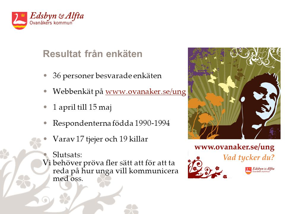 Resultat från enkäten 36 personer besvarade enkäten Webbenkät på www.ovanaker.se/ungwww.ovanaker.se/ung 1 april till 15 maj Respondenterna födda 1990-