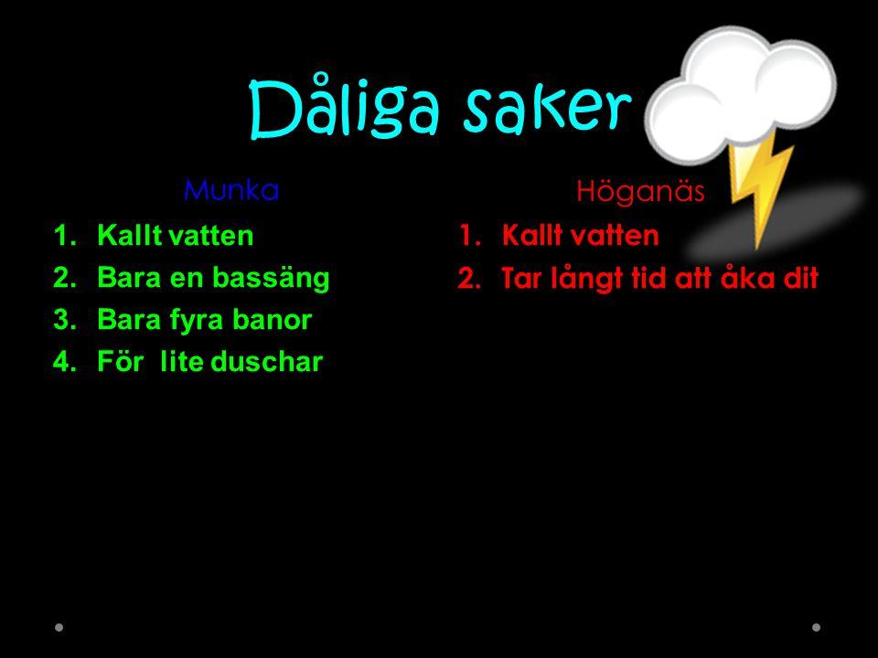 Dåliga saker Munka Höganäs 1.Kallt vatten 2.Bara en bassäng 3.Bara fyra banor 4.För lite duschar 1.Kallt vatten 2.Tar långt tid att åka dit