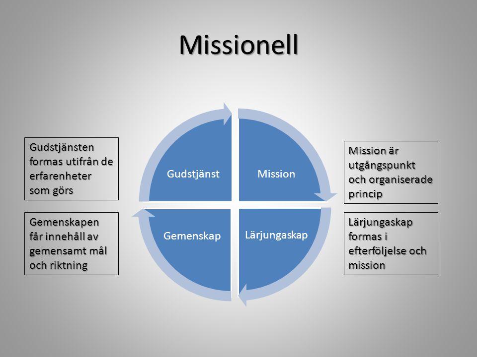 Missionell Mission LärjungaskapGemenskap Gudstjänst Mission är utgångspunkt och organiserade princip Lärjungaskap formas i efterföljelse och mission Gemenskapen får innehåll av gemensamt mål och riktning Gudstjänsten formas utifrån de erfarenheter som görs