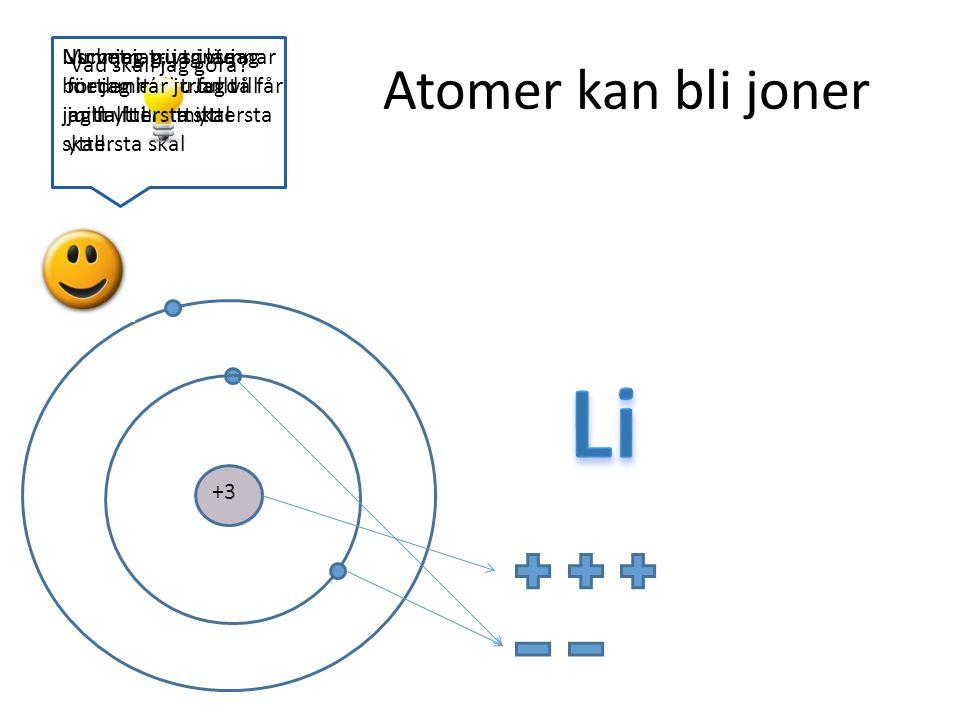 Hur joner och jonföreningar bildas