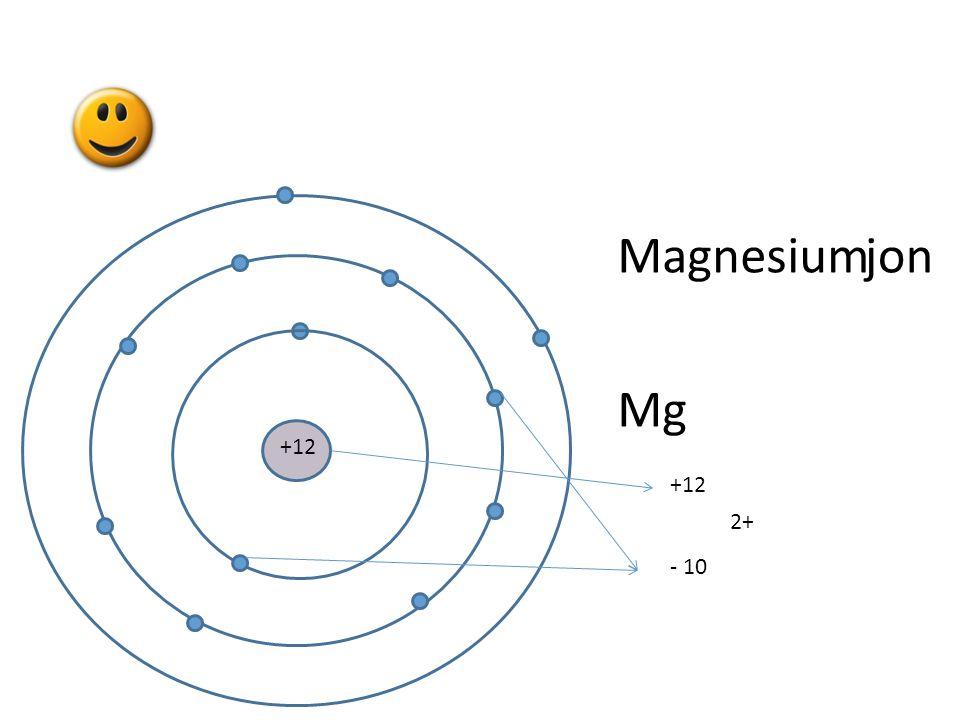 Atomer kan bli joner +3 Usch jag trivs inte med mitt liv. Jag vill ju ha fullt i mitt yttersta skal Vad skall jag göra? Nu vet jag, jag lämnar bort en