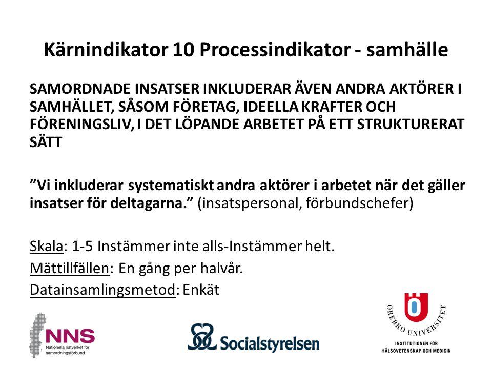 Kärnindikator 10 Processindikator - samhälle SAMORDNADE INSATSER INKLUDERAR ÄVEN ANDRA AKTÖRER I SAMHÄLLET, SÅSOM FÖRETAG, IDEELLA KRAFTER OCH FÖRENINGSLIV, I DET LÖPANDE ARBETET PÅ ETT STRUKTURERAT SÄTT Vi inkluderar systematiskt andra aktörer i arbetet när det gäller insatser för deltagarna. (insatspersonal, förbundschefer) Skala: 1-5 Instämmer inte alls-Instämmer helt.