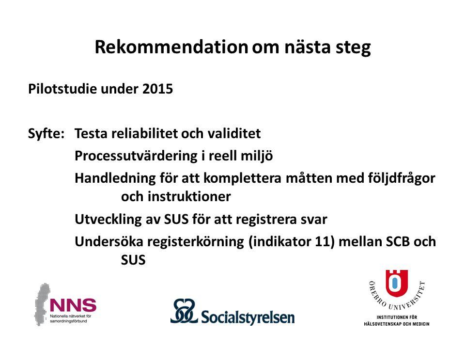 Rekommendation om nästa steg Pilotstudie under 2015 Syfte: Testa reliabilitet och validitet Processutvärdering i reell miljö Handledning för att komplettera måtten med följdfrågor och instruktioner Utveckling av SUS för att registrera svar Undersöka registerkörning (indikator 11) mellan SCB och SUS