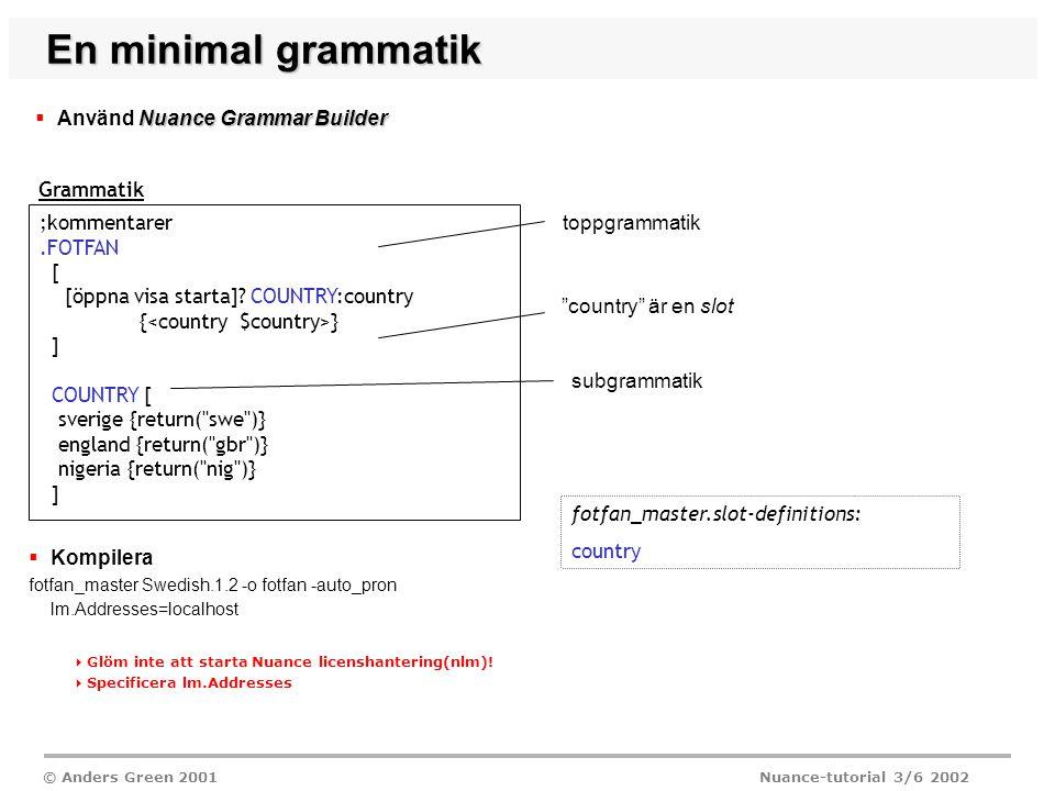 © Anders Green 2001 Nuance-tutorial 3/6 2002 En minimal grammatik Nuance Grammar Builder  Använd Nuance Grammar Builder  Kompilera fotfan_master Swedish.1.2 -o fotfan -auto_pron lm.Addresses=localhost  Glöm inte att starta Nuance licenshantering(nlm).