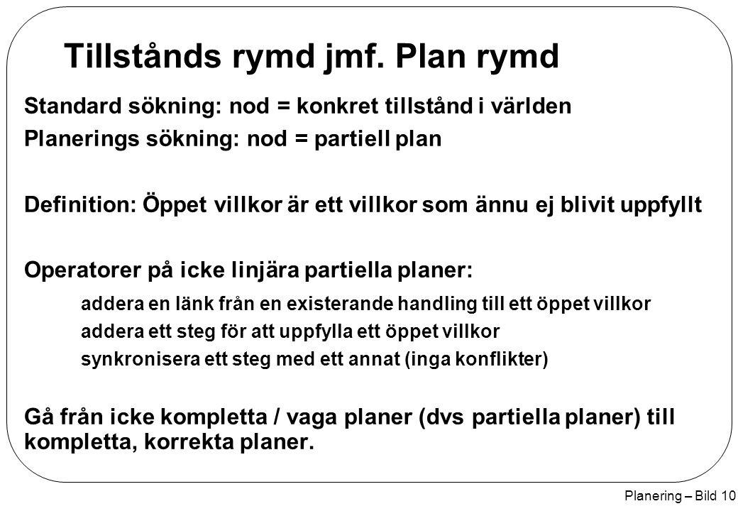 Planering – Bild 10 Tillstånds rymd jmf. Plan rymd Standard sökning: nod = konkret tillstånd i världen Planerings sökning: nod = partiell plan Definit