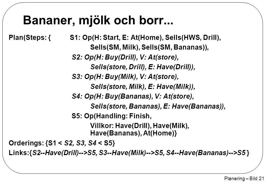 Planering – Bild 21 Bananer, mjölk och borr... Plan(Steps: { S1: Op(H: Start, E: At(Home), Sells(HWS, Drill), Sells(SM, Milk), Sells(SM, Bananas)), S2
