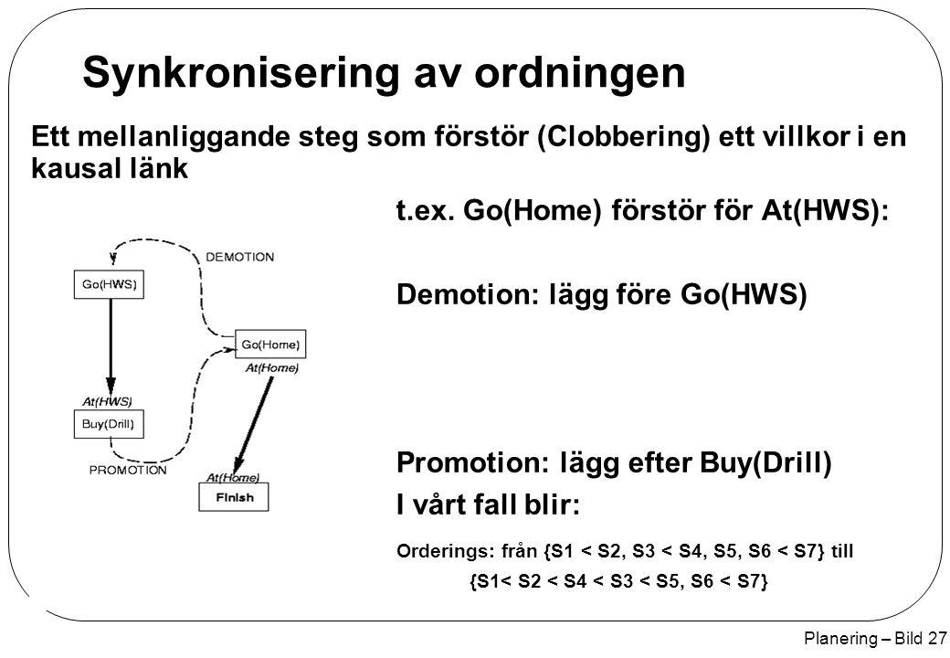 Planering – Bild 27 Synkronisering av ordningen Ett mellanliggande steg som förstör (Clobbering) ett villkor i en kausal länk t.ex. Go(Home) förstör f