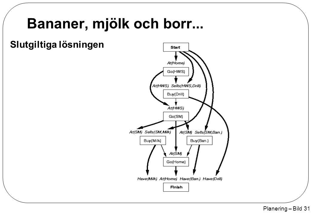 Planering – Bild 31 Bananer, mjölk och borr... Slutgiltiga lösningen