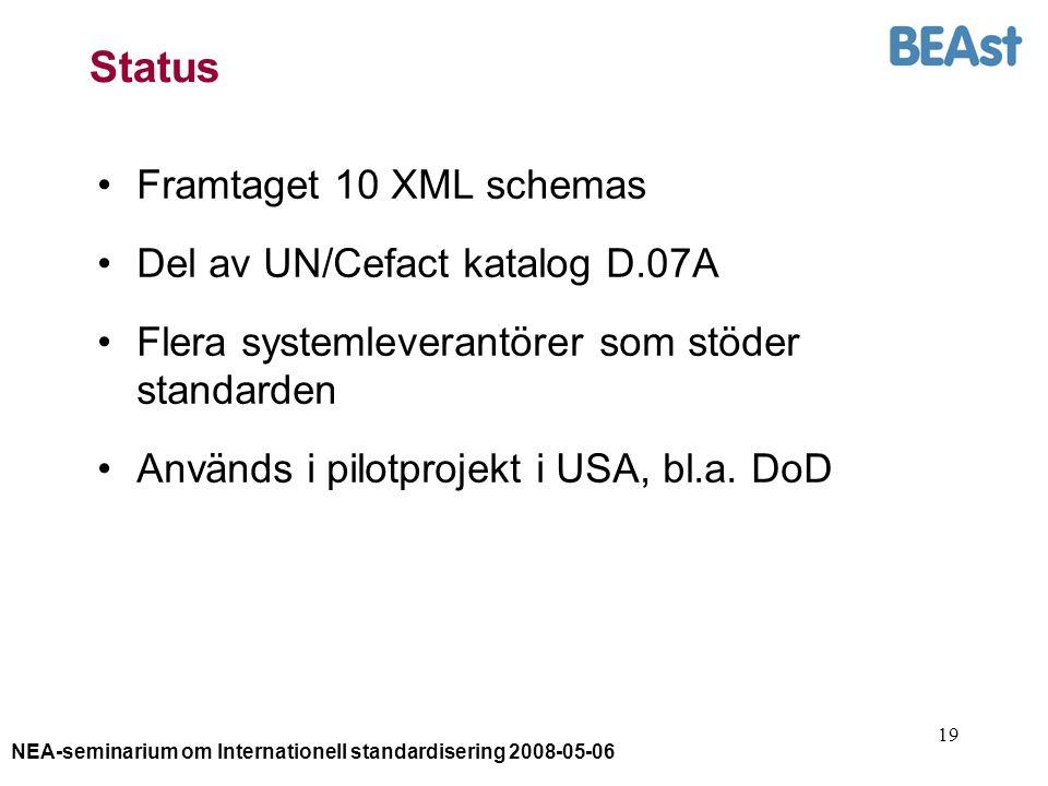 NEA-seminarium om Internationell standardisering 2008-05-06 19 Status Framtaget 10 XML schemas Del av UN/Cefact katalog D.07A Flera systemleverantörer som stöder standarden Används i pilotprojekt i USA, bl.a.