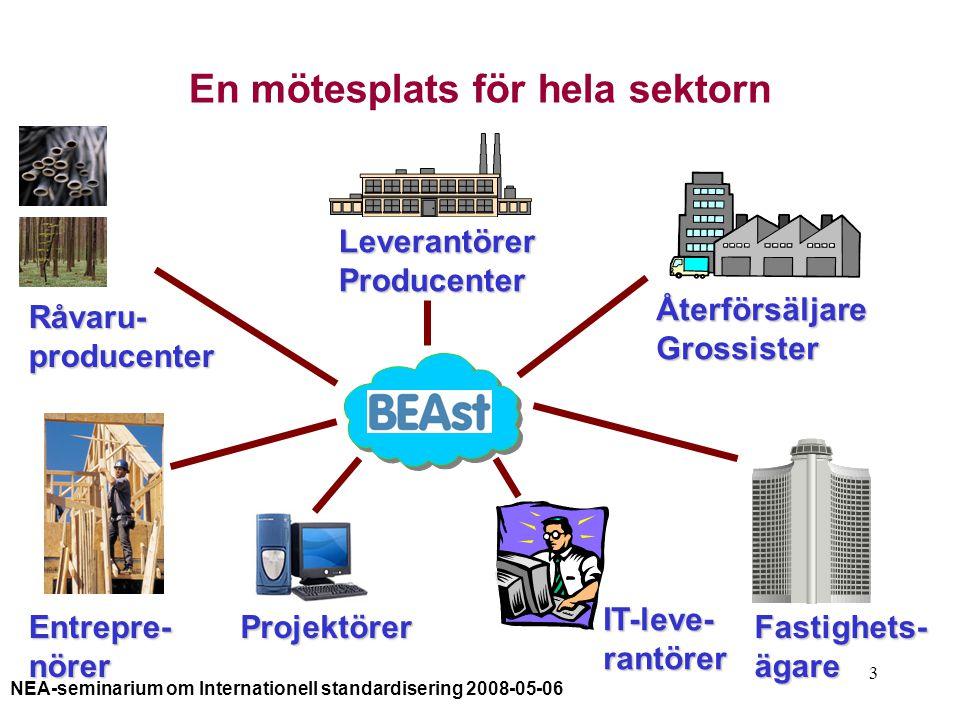 NEA-seminarium om Internationell standardisering 2008-05-06 3 En mötesplats för hela sektorn ÅterförsäljareGrossister Råvaru-producenter LeverantörerP