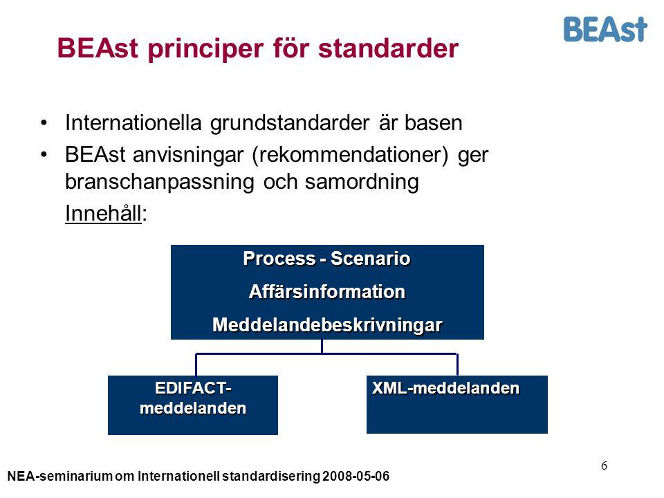 NEA-seminarium om Internationell standardisering 2008-05-06 6 Internationella grundstandarder är basen BEAst anvisningar (rekommendationer) ger branschanpassning och samordning Innehåll: Process - Scenario AffärsinformationMeddelandebeskrivningar EDIFACT- meddelanden XML-meddelanden BEAst principer för standarder