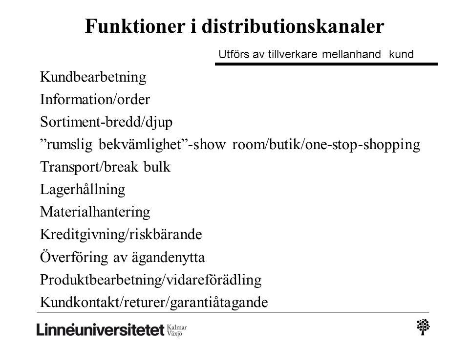 "Funktioner i distributionskanaler Kundbearbetning Information/order Sortiment-bredd/djup ""rumslig bekvämlighet""-show room/butik/one-stop-shopping Tran"
