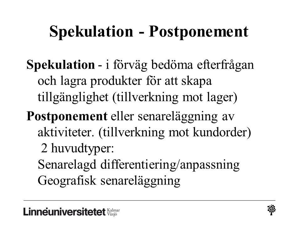 Spekulation - Postponement Spekulation - i förväg bedöma efterfrågan och lagra produkter för att skapa tillgänglighet (tillverkning mot lager) Postpon