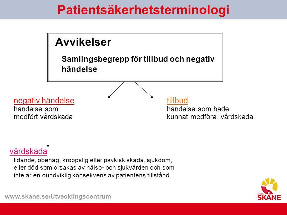 www.skane.se/Utvecklingscentrum Patientsäkerhetsterminologi Avvikelser Samlingsbegrepp för tillbud och negativ händelse negativ händelse händelse som
