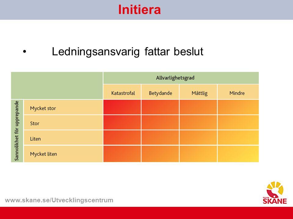 www.skane.se/Utvecklingscentrum Initiera Ledningsansvarig fattar beslut