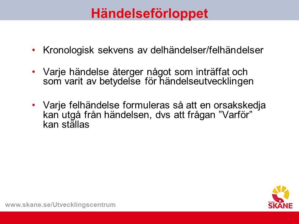 www.skane.se/Utvecklingscentrum Händelseförloppet Kronologisk sekvens av delhändelser/felhändelser Varje händelse återger något som inträffat och som