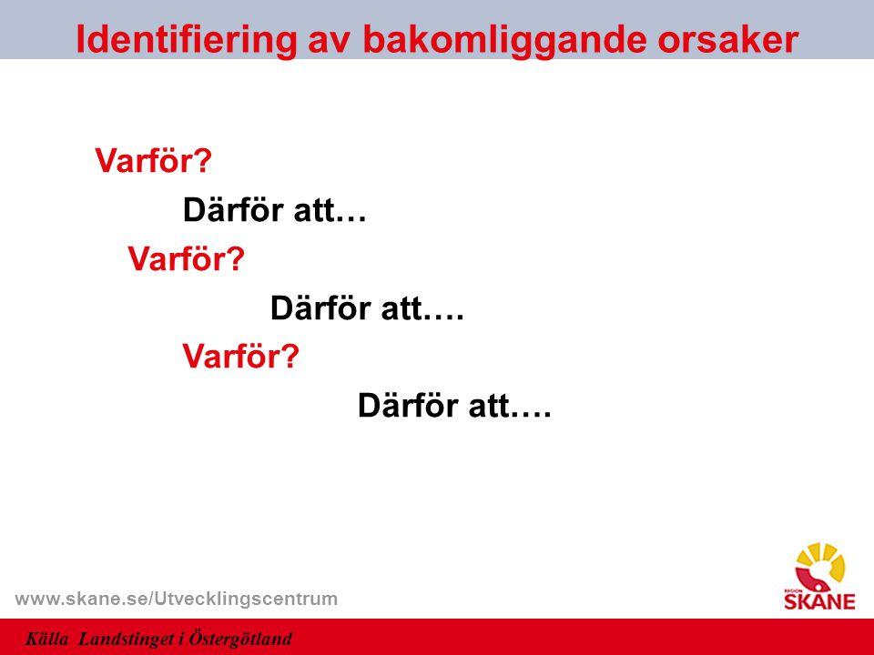 www.skane.se/Utvecklingscentrum Varför? Därför att… Varför? Därför att…. Varför? Därför att…. Identifiering av bakomliggande orsaker Källa Landstinget