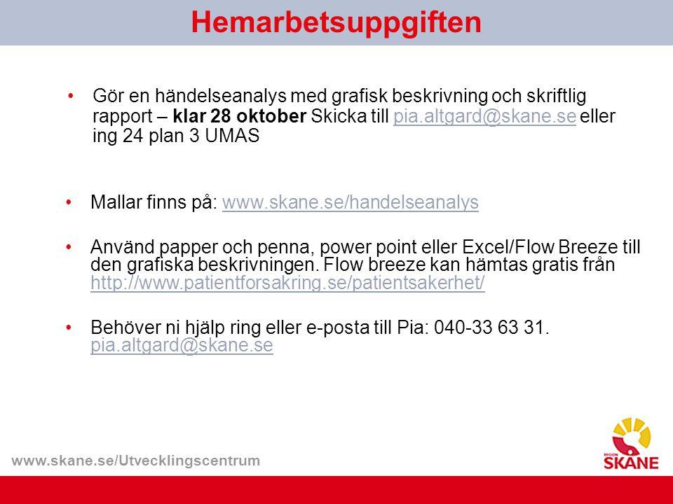 Gör en händelseanalys med grafisk beskrivning och skriftlig rapport – klar 28 oktober Skicka till pia.altgard@skane.se eller ing 24 plan 3 UMASpia.altgard@skane.se Hemarbetsuppgiften Mallar finns på: www.skane.se/handelseanalyswww.skane.se/handelseanalys Använd papper och penna, power point eller Excel/Flow Breeze till den grafiska beskrivningen.