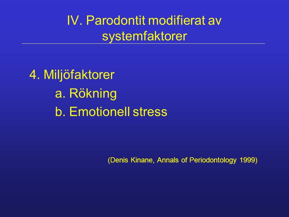 IV. Parodontit modifierat av systemfaktorer 4. Miljöfaktorer a.