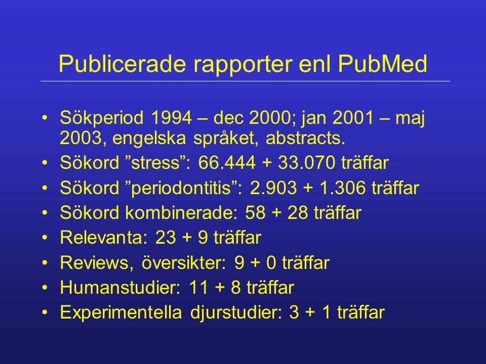Publicerade rapporter enl PubMed Sökperiod 1994 – dec 2000; jan 2001 – maj 2003, engelska språket, abstracts.