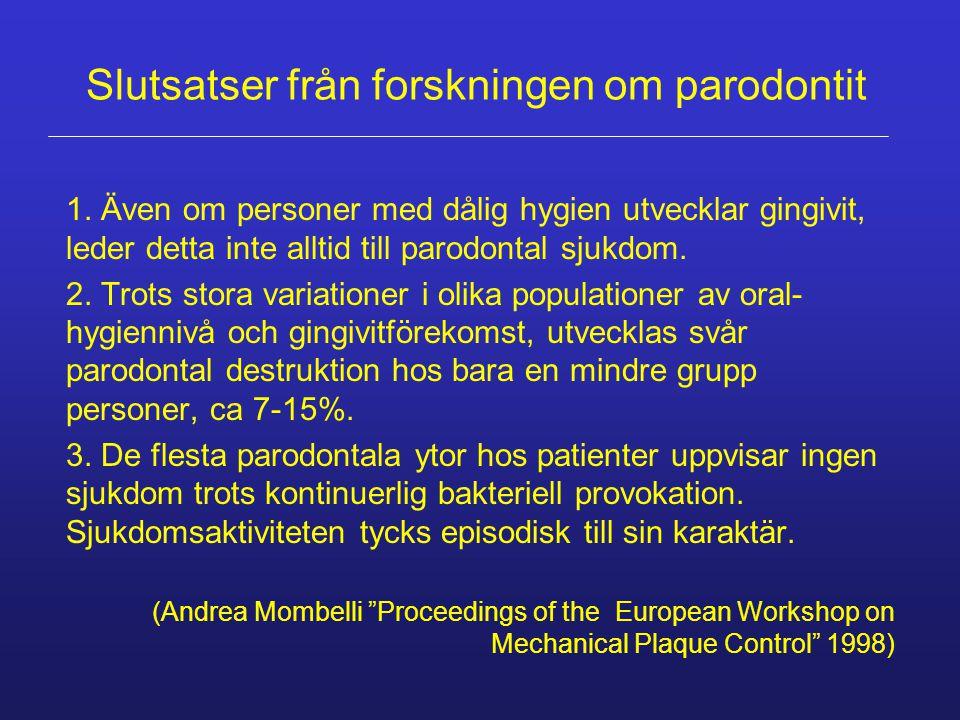 Slutsatser från forskningen om parodontit 1.