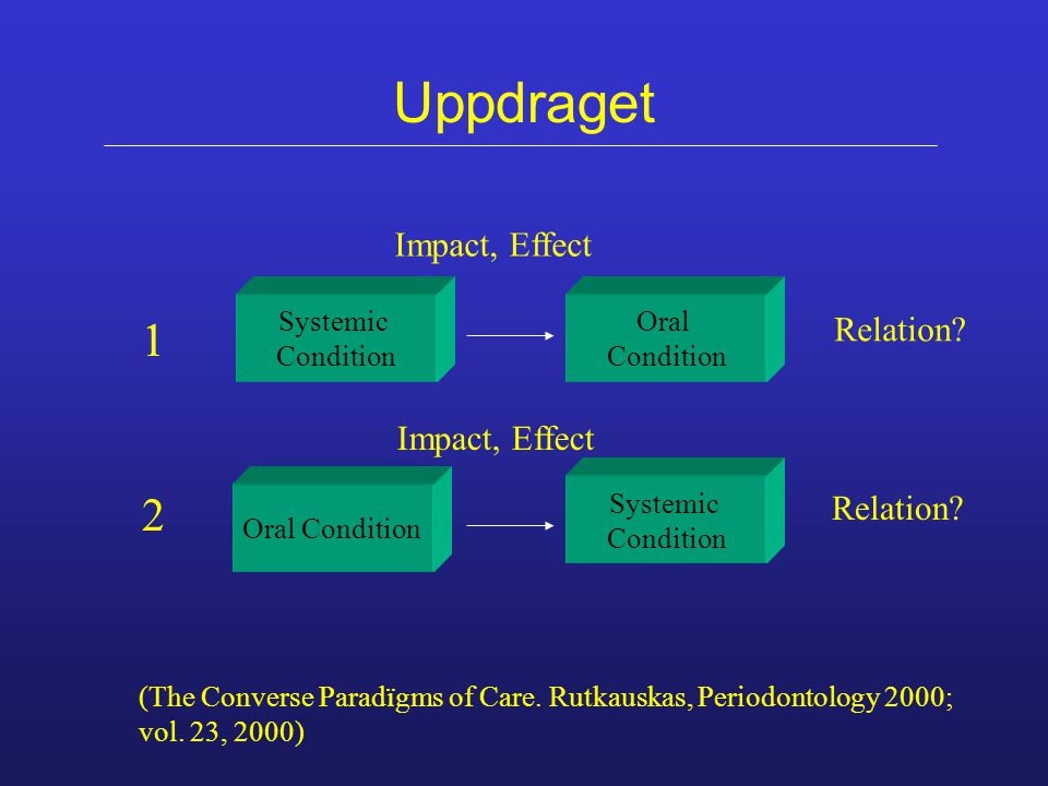 Uppdraget Systemic Condition Oral Condition Impact, Effect Oral Condition Systemic Condition Impact, Effect (The Converse Paradïgms of Care. Rutkauska