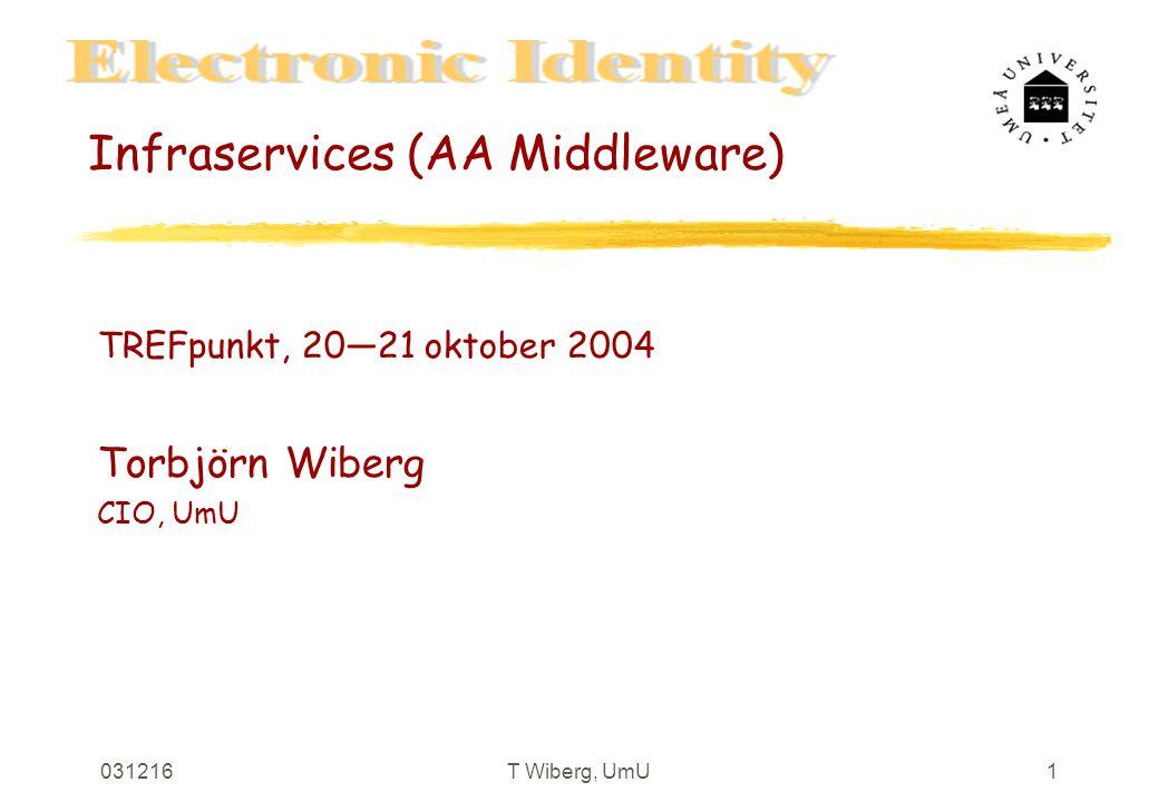 031216T Wiberg, UmU22 Swedish Authentication Harmonisation.