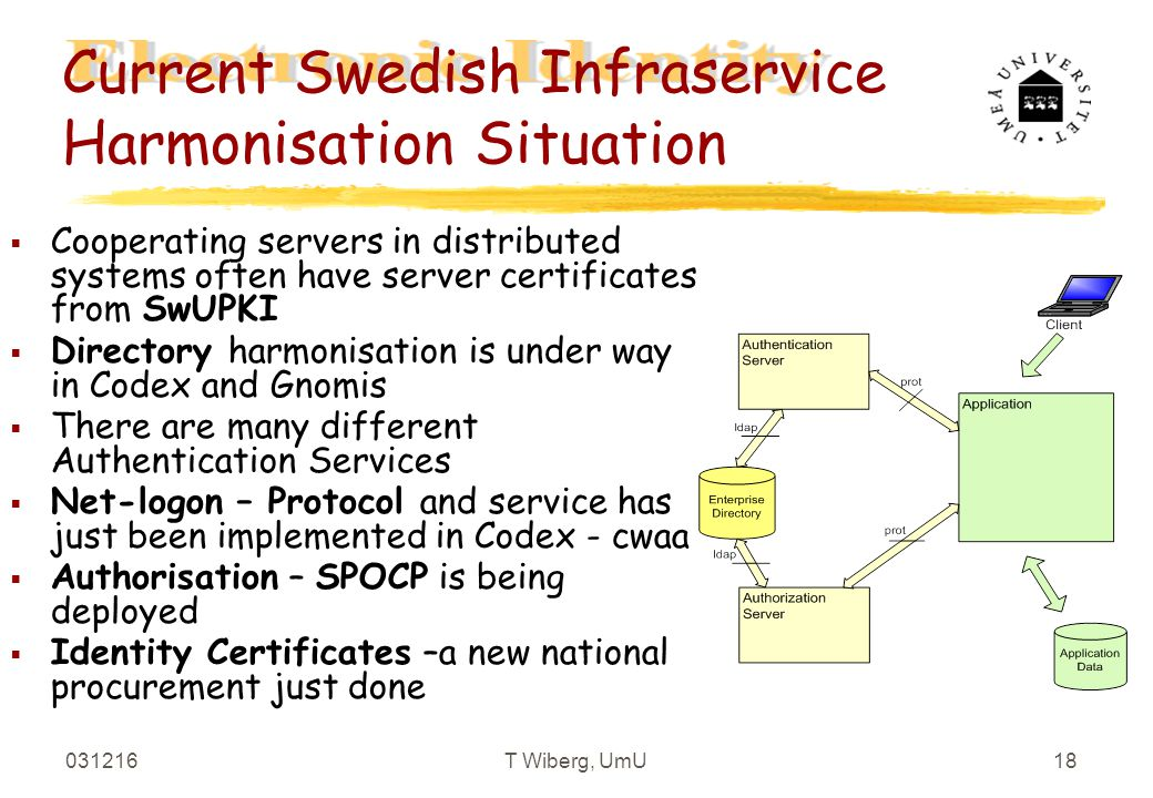 031216T Wiberg, UmU18 Current Swedish Infraservice Harmonisation Situation § Cooperating servers in distributed systems often have server certificates from SwUPKI § Directory harmonisation is under way in Codex and Gnomis § There are many different Authentication Services § Net-logon – Protocol and service has just been implemented in Codex - cwaa § Authorisation – SPOCP is being deployed § Identity Certificates –a new national procurement just done