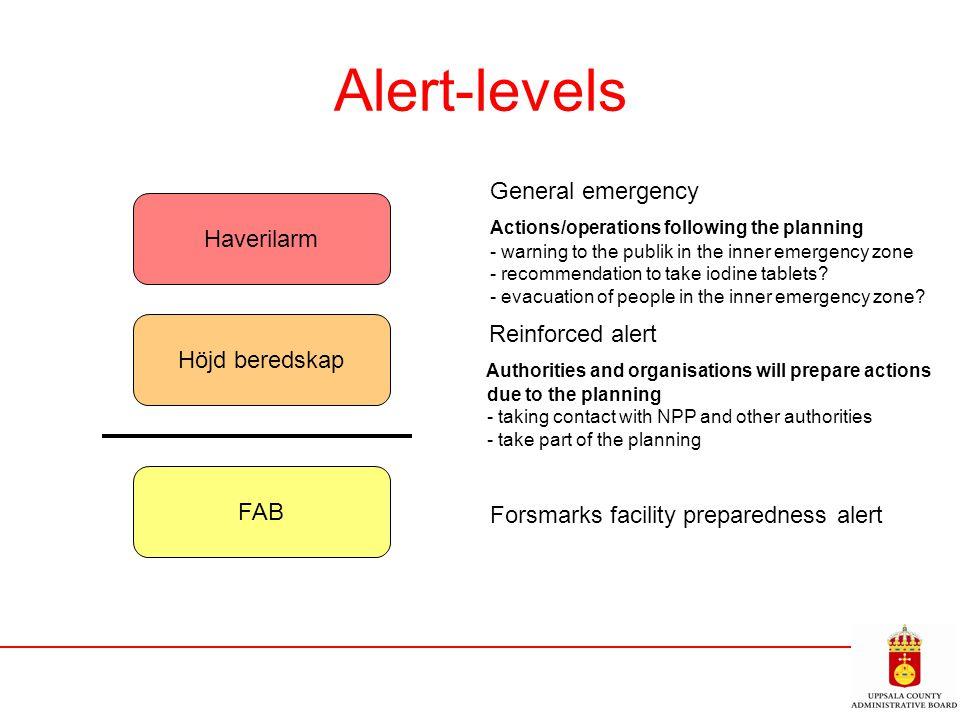 Alert-levels FAB Höjd beredskap Haverilarm Forsmarks facility preparedness alert General emergency Actions/operations following the planning - warning