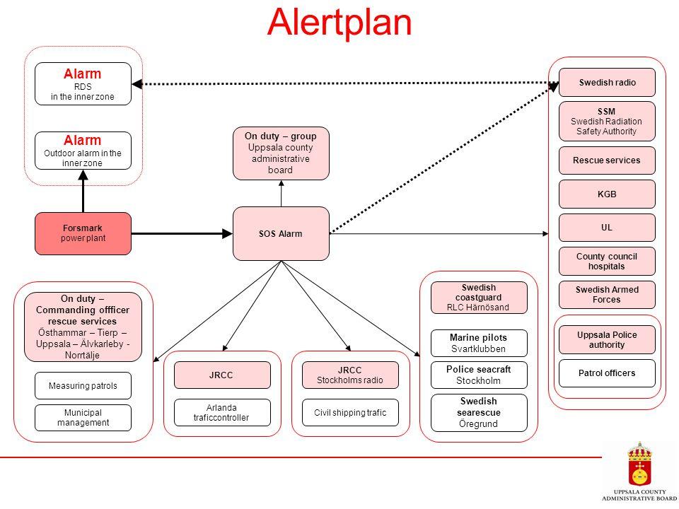 Alertplan On duty – group Uppsala county administrative board SOS Alarm JRCC Arlanda traficcontroller JRCC Stockholms radio Civil shipping trafic Fors