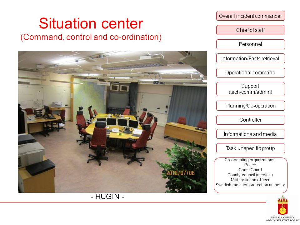 Situation center (Command, control and co-ordination) Staff functions Personell Overall incident commander Chief of staff Personnel Information/Facts