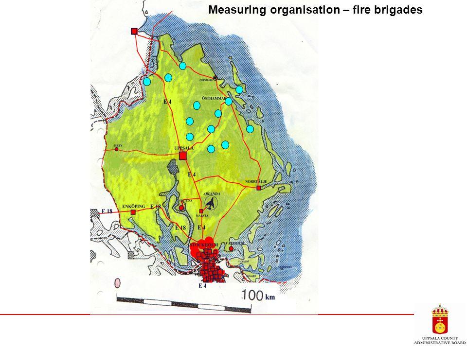Measuring organisation – fire brigades