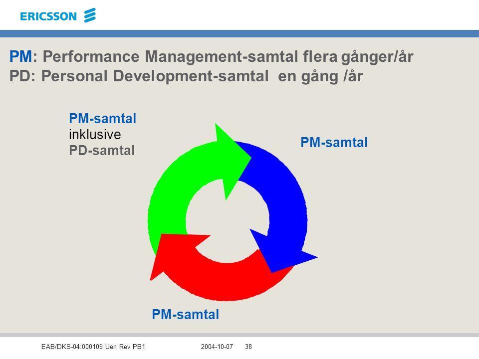 EAB/DKS-04:000109 Uen Rev PB12004-10-0738 PM: Performance Management-samtal flera gånger/år PD: Personal Development-samtal en gång /år PM-samtal inkl