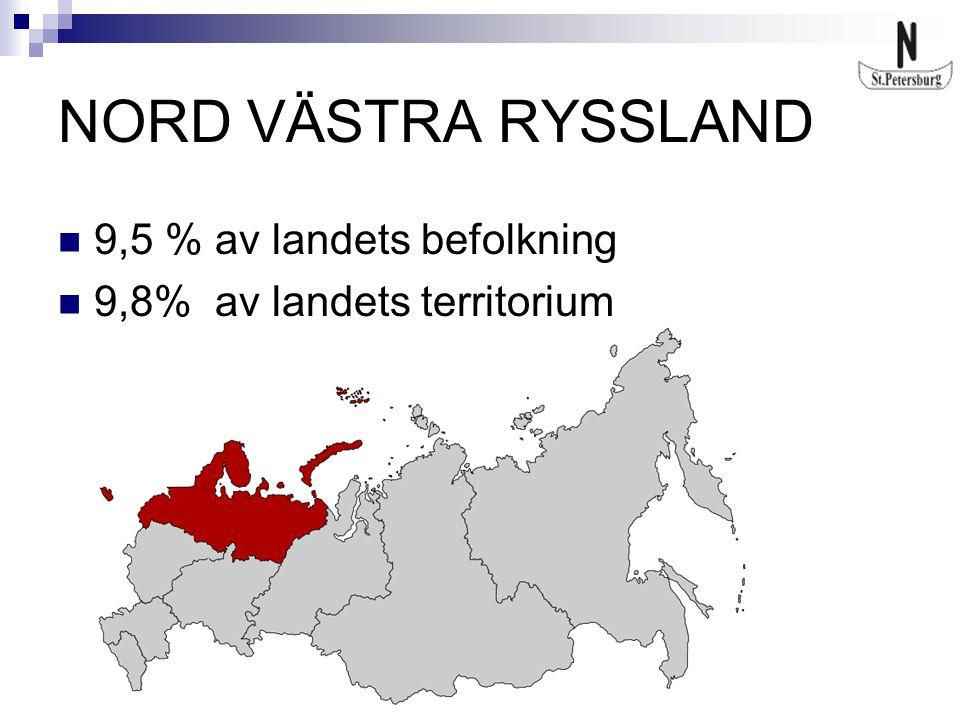 NORD VÄSTRA RYSSLAND 9,5 % av landets befolkning 9,8% av landets territorium