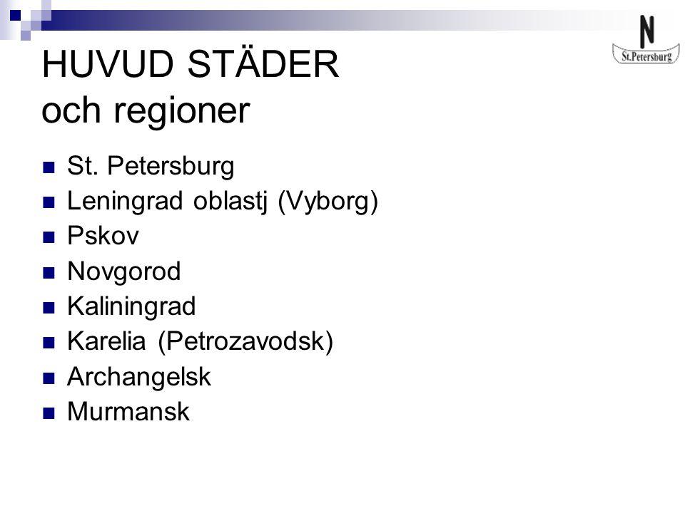 HUVUD STÄDER och regioner St.
