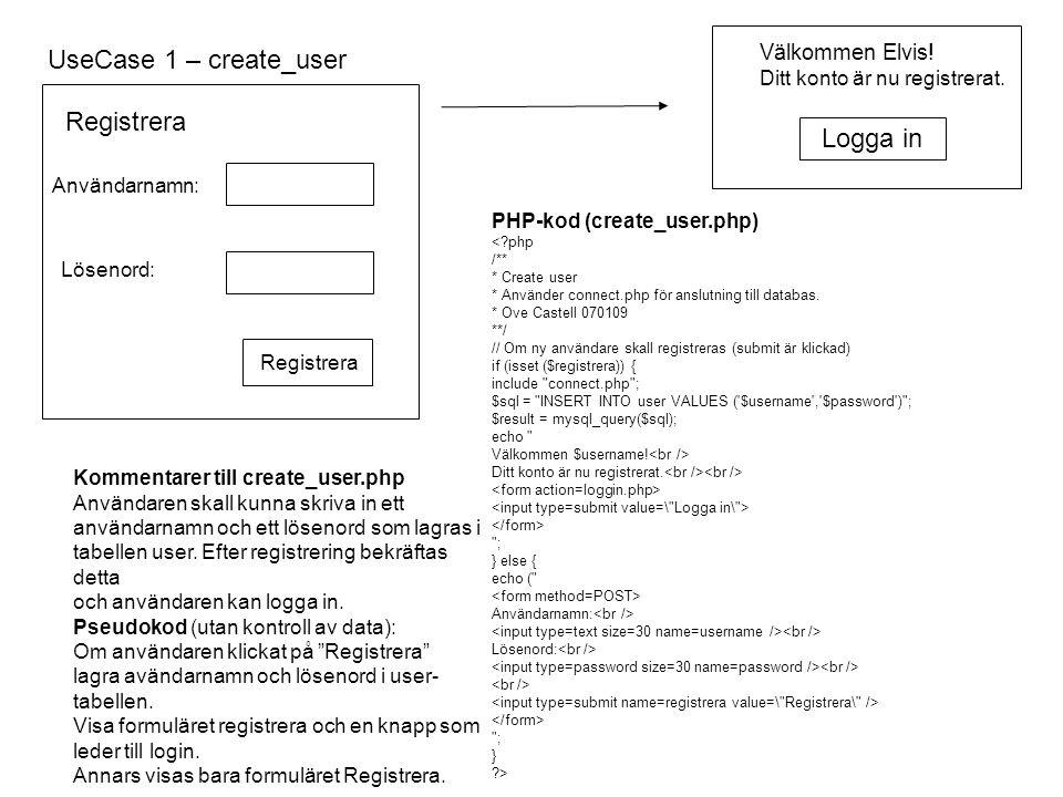 Registrera Användarnamn: Lösenord: Registrera Välkommen Elvis.